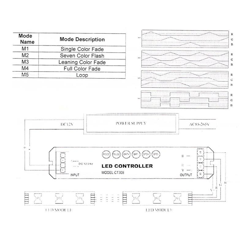 RGB LED Controller 3-Kanal 5A/Kanal Fernbedienung