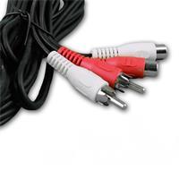 Stereo Audio Kabel mit farblichen Steckern für den linken und den rechten Audio-Kanal