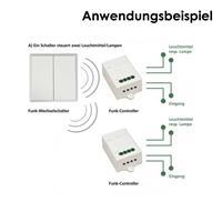 Funkcontroller in Kombination mit 2-fach Wechselschalter