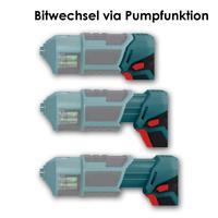 schneller Bitwechsel durch praktische Pumpfunktion