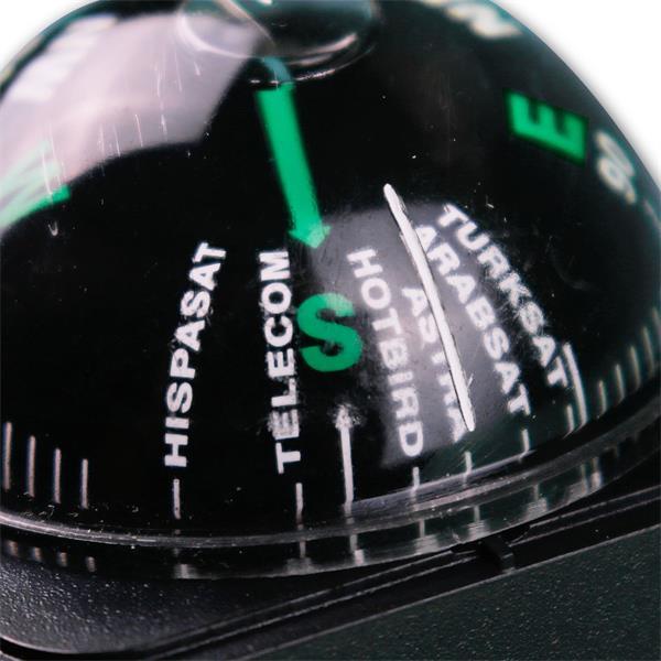 Nord- und Süd sind am Kompass funktionsbedingt vertauscht
