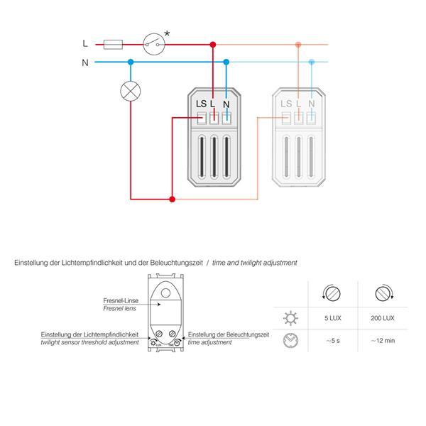 funktionales Design und die vielfältige Kombinationsmöglichkeiten