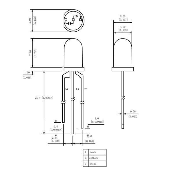 Datenblatt 5mm LEDs diffus