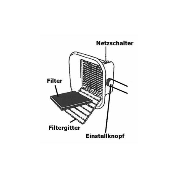 Aktivkohlefilter mit Luftdurchsatz 60m³,  Aufnahme schädlicher Stoffe 2g