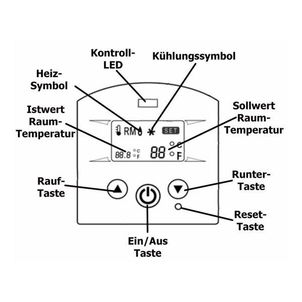 Thermostat mit Steckdose für Verbraucher, übersichtliches LC-Display