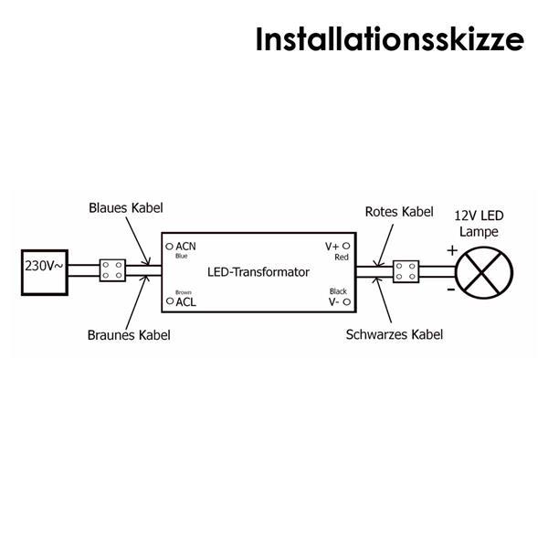 Anschlussbeispiel für Stromversorgung der LED Leuchtmittel